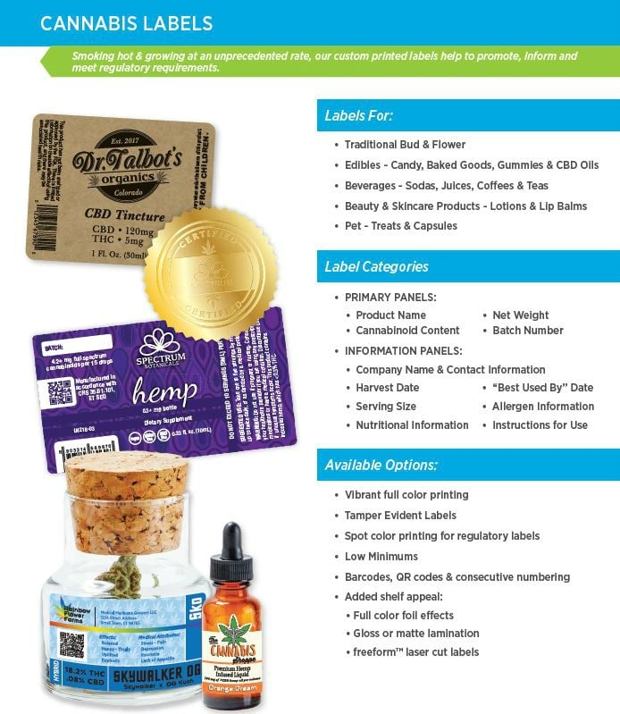 cannabis-labels-packaging-flyer