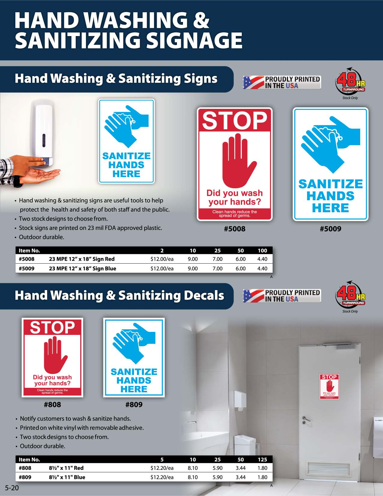 PPE-Safety-Signs